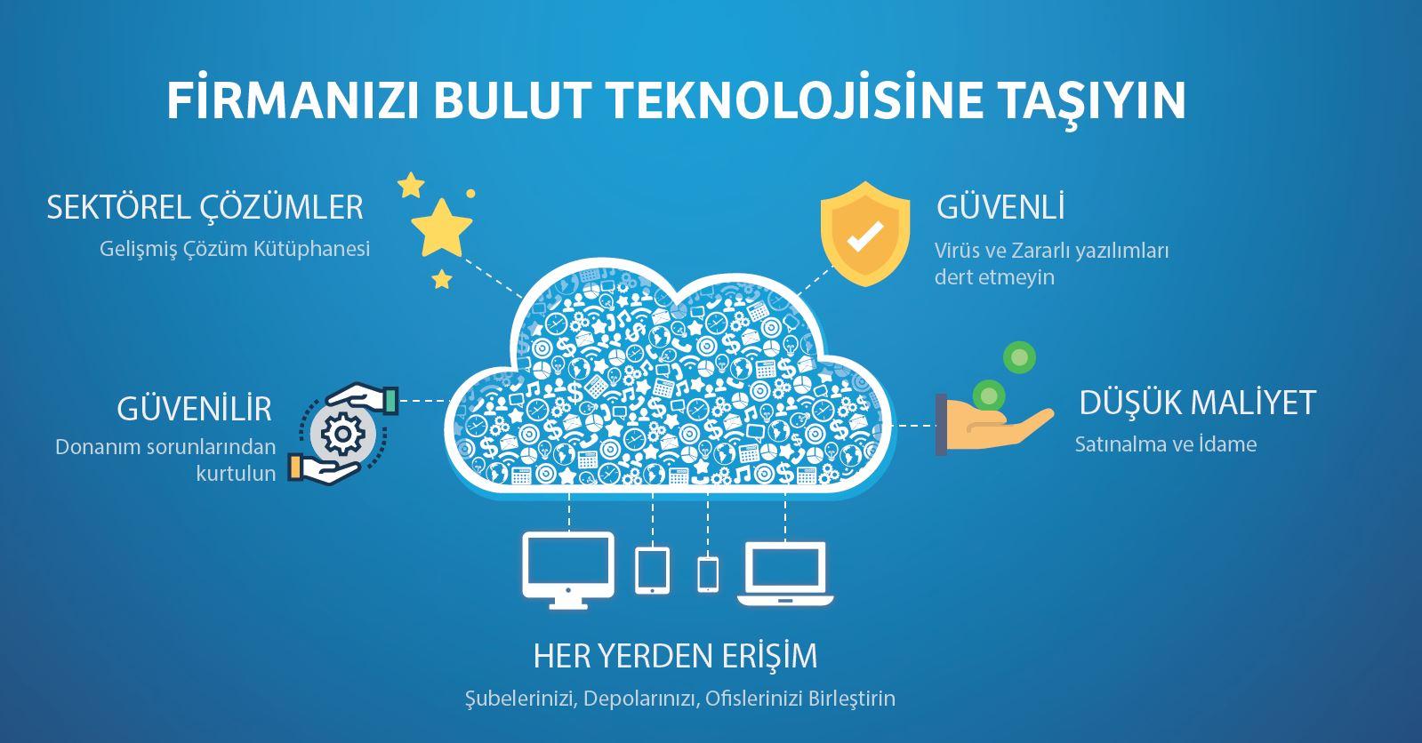 bulut teknolojisi cloud webelectra
