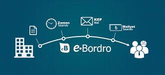 e-bordro edm bilişim